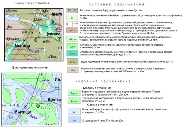 Геологическая карта Мытищенского района