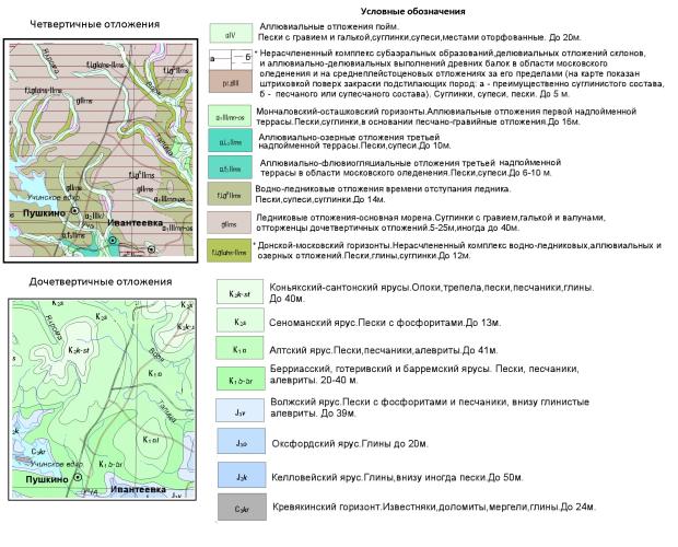 Геологическая карта Пушкинского района Московской области