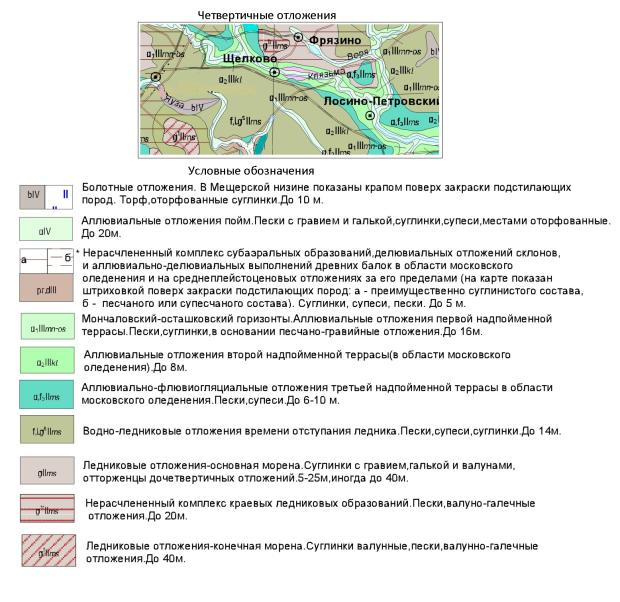 Геологическая карта четвертичных отложений Щелковского района