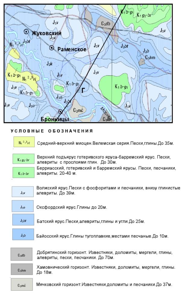 Геологическая карта до четвертичных отложений