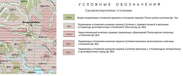 Геологическая карта четвертичных отложений Волоколамского района