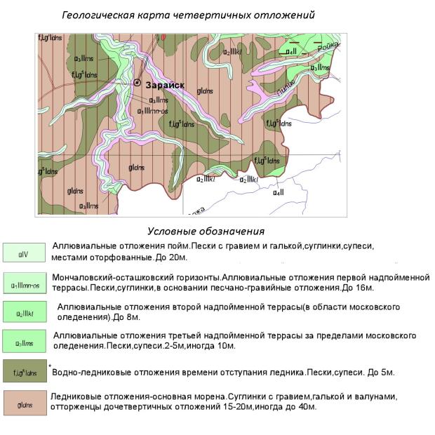 Геологическая карта четвертичных отложений Зарайского района