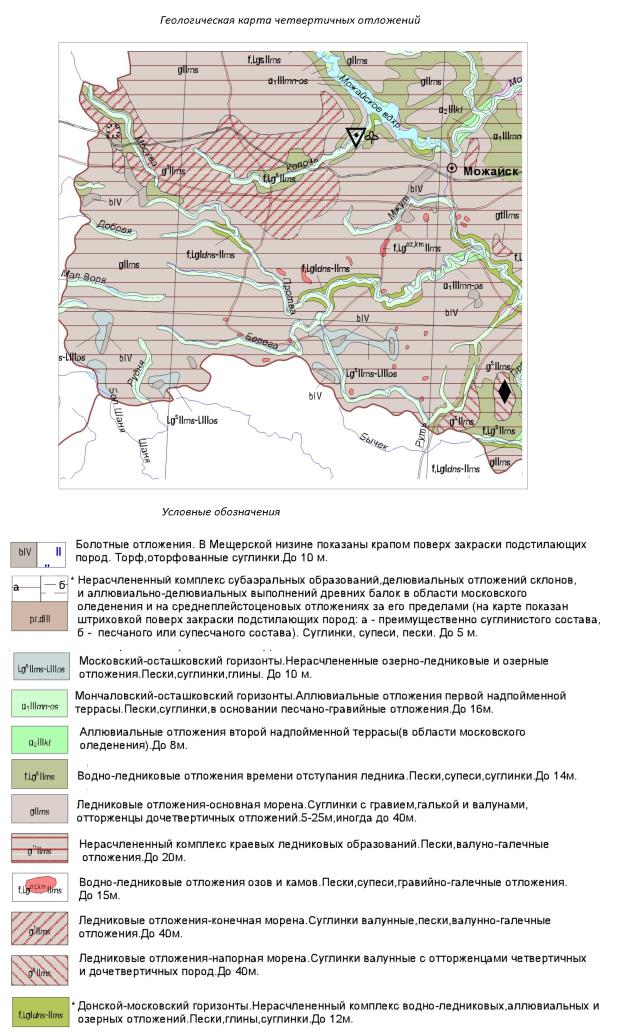 Геологическая карта четвертичных отложений. Можайский район