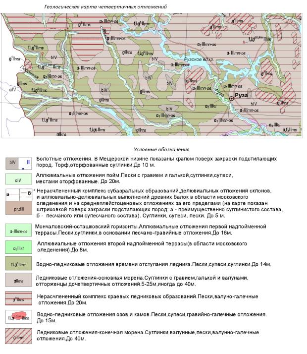 Геологическая карта четвертичных отложений. Рузский район