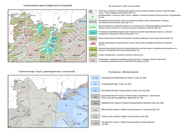 Геологическая карта Лотошинский район